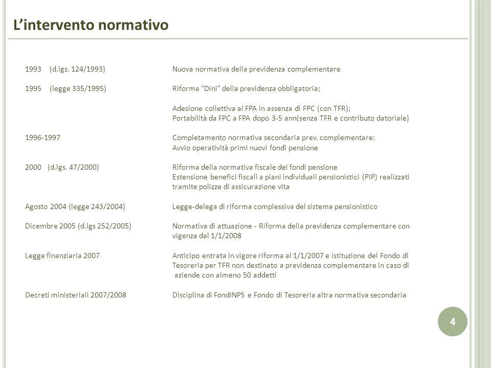 4 Lintervento normativo 1993(d.lgs. 124/1993) Nuova normativa della previdenza complementare 1995(legge 335/1995) Riforma