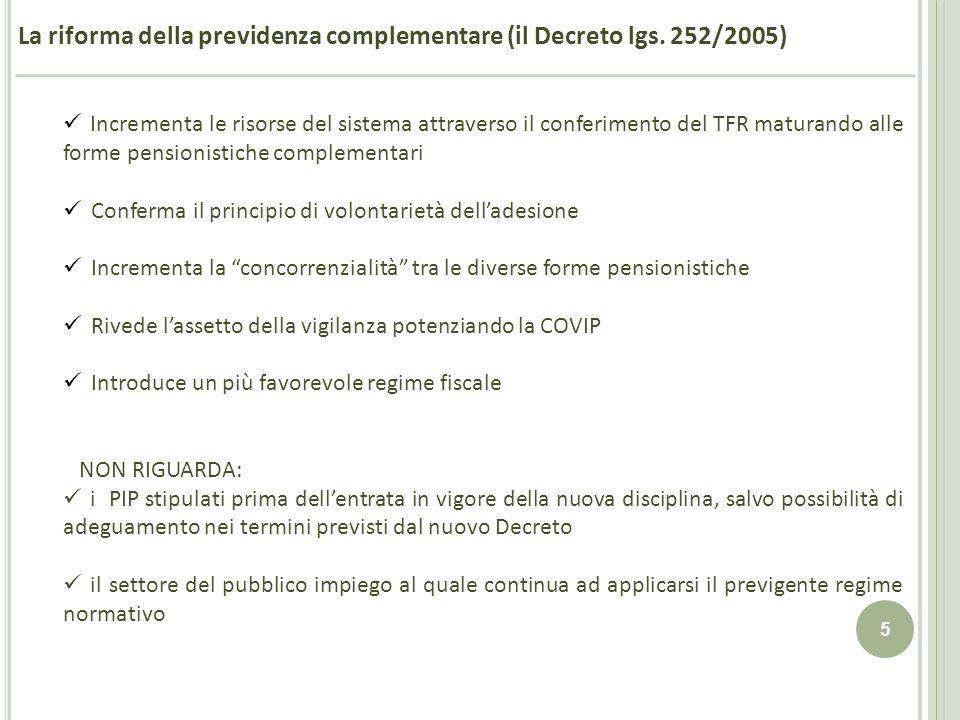 5 La riforma della previdenza complementare (il Decreto lgs. 252/2005) Incrementa le risorse del sistema attraverso il conferimento del TFR maturando