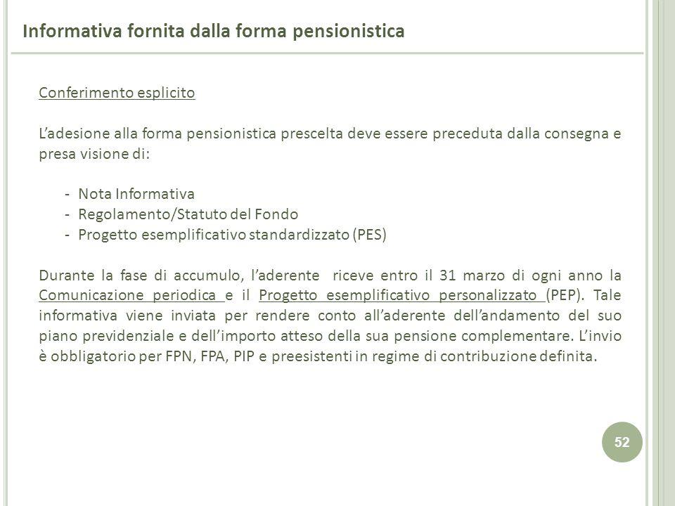 52 Conferimento esplicito Ladesione alla forma pensionistica prescelta deve essere preceduta dalla consegna e presa visione di: -Nota Informativa -Reg