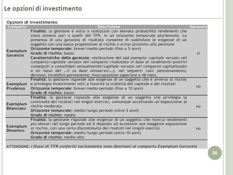 56 Le opzioni di investimento