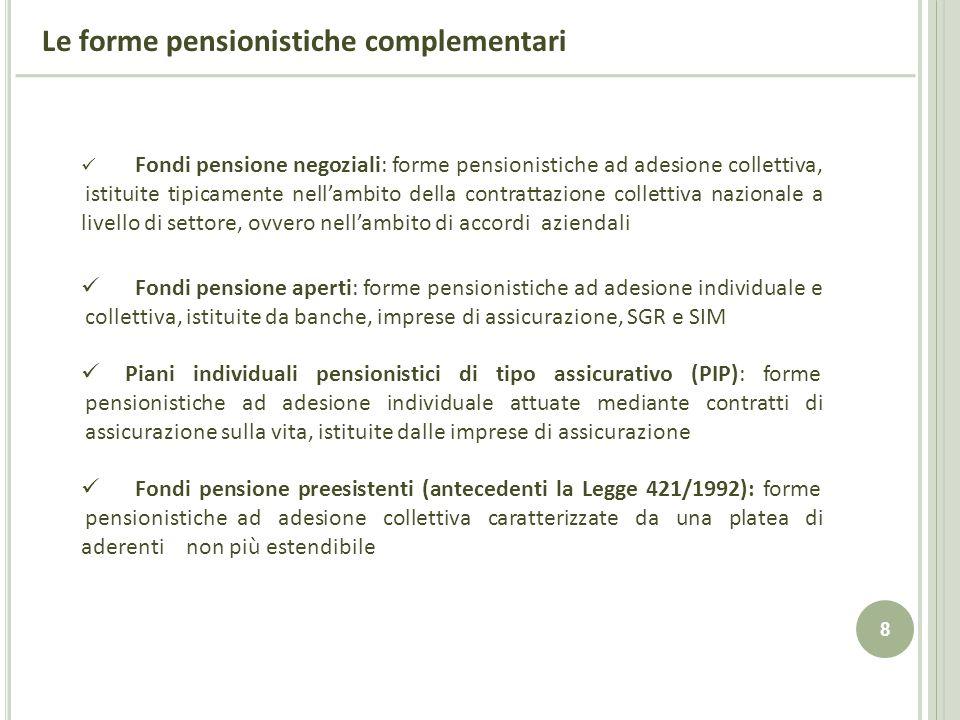 8 Le forme pensionistiche complementari Fondi pensione negoziali: forme pensionistiche ad adesione collettiva, istituite tipicamente nellambito della