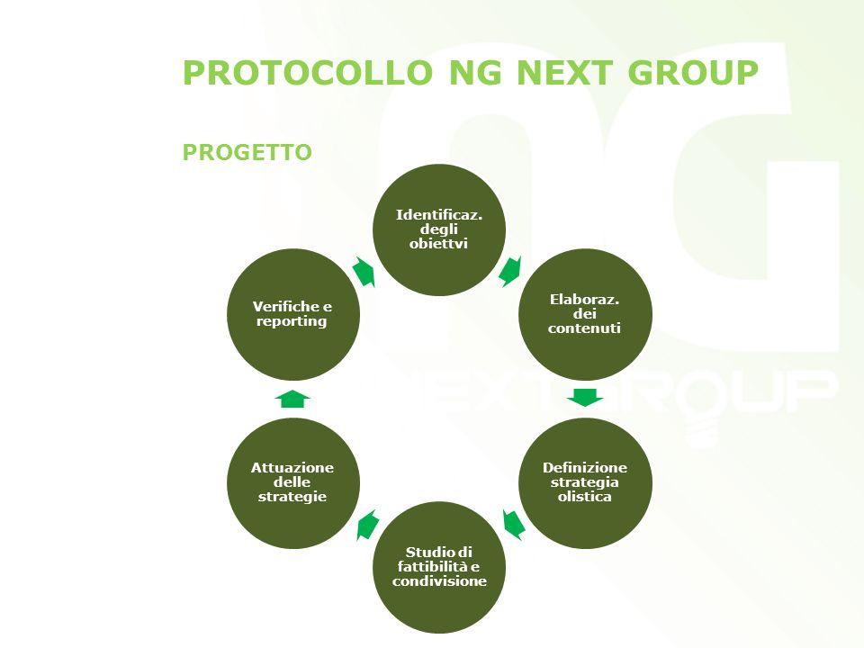 PROTOCOLLO NG NEXT GROUP PROGETTO Identificaz. degli obiettvi Elaboraz.