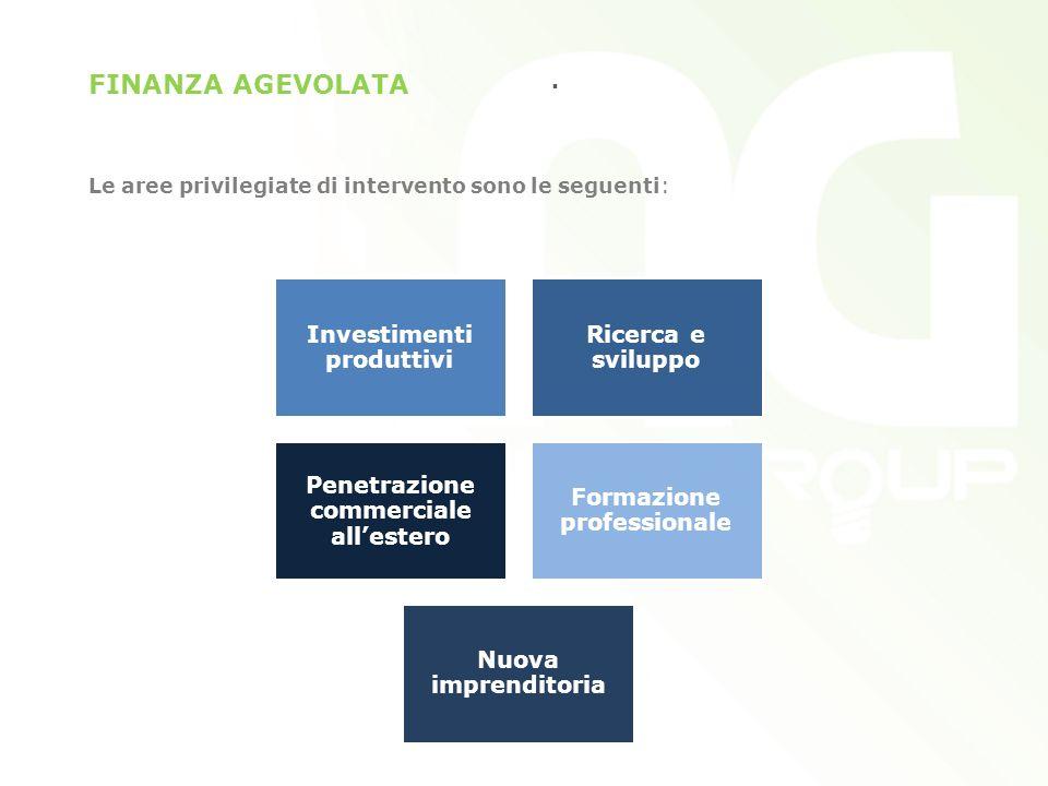 . FINANZA AGEVOLATA Le aree privilegiate di intervento sono le seguenti: Investimenti produttivi Ricerca e sviluppo Penetrazione commerciale allestero Formazione professionale Nuova imprenditoria