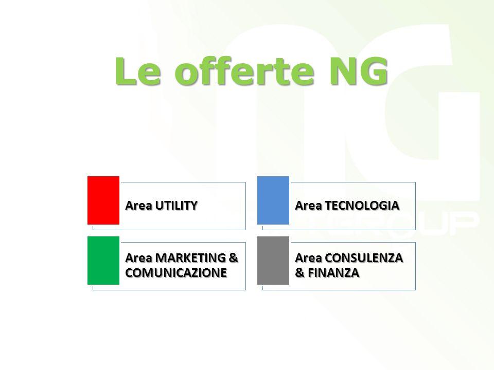 Area UTILITY Area TECNOLOGIA Area MARKETING & COMUNICAZIONE Area CONSULENZA & FINANZA Le offerte NG