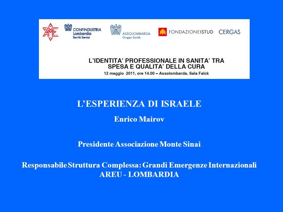 LESPERIENZA DI ISRAELE Enrico Mairov Presidente Associazione Monte Sinai Responsabile Struttura Complessa: Grandi Emergenze Internazionali AREU - LOMB