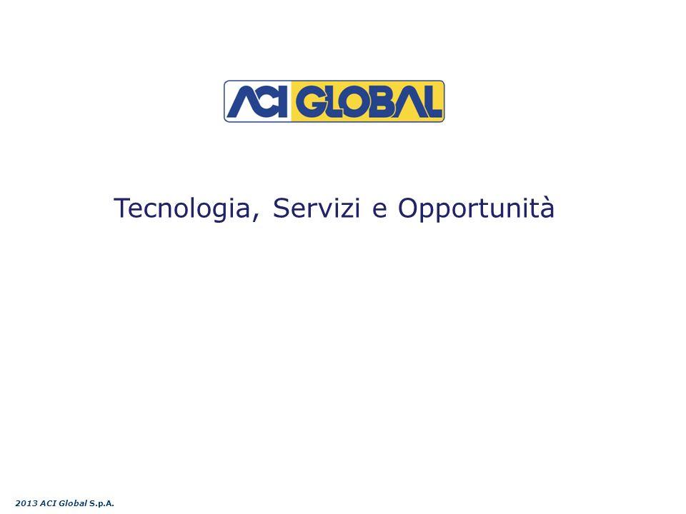 Tecnologia, Servizi e Opportunità 2013 ACI Global S.p.A.