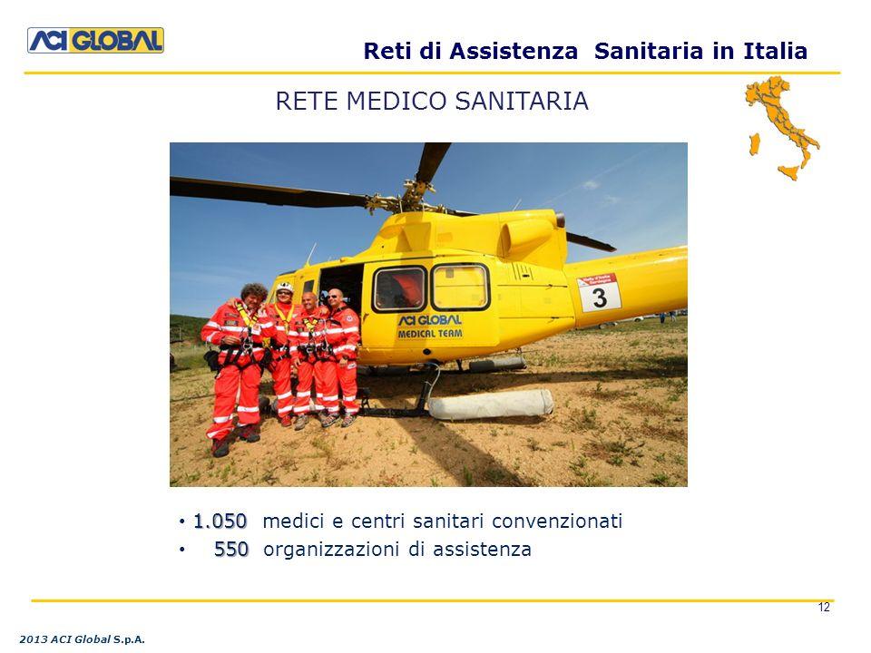 1.050 1.050 medici e centri sanitari convenzionati 550 550 organizzazioni di assistenza RETE MEDICO SANITARIA 12 Reti di Assistenza Sanitaria in Italia 2013 ACI Global S.p.A.