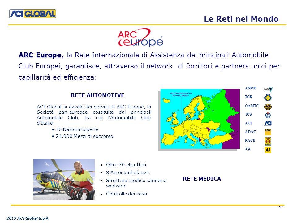 Le Reti nel Mondo ACI Global si avvale dei servizi di ARC Europe, la Società pan-europea costituita dai principali Automobile Club, tra cui lAutomobile Club dItalia: 40 Nazioni coperte 24.000 Mezzi di soccorso ANWBTCBÖAMTCTCSACIADACRACEAA RETE MEDICA Oltre 70 elicotteri.