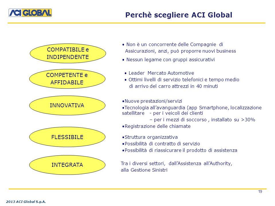 19 2013 ACI Global S.p.A.