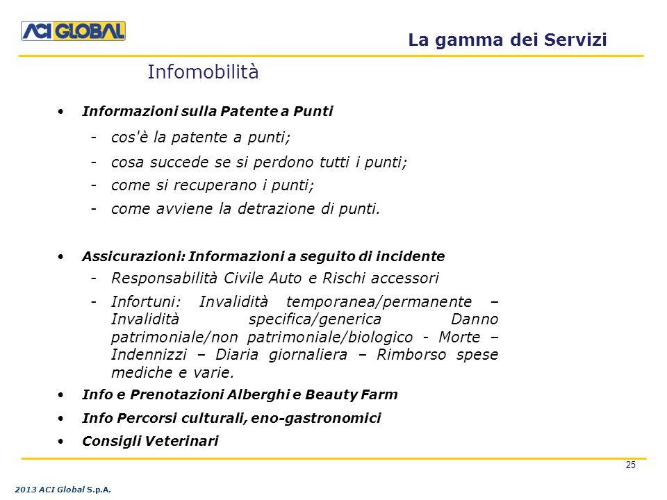 25 La gamma dei Servizi 2013 ACI Global S.p.A.
