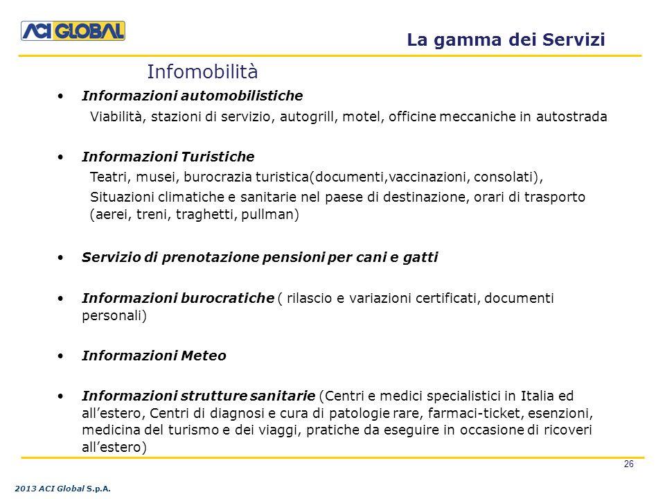 26 La gamma dei Servizi 2013 ACI Global S.p.A.