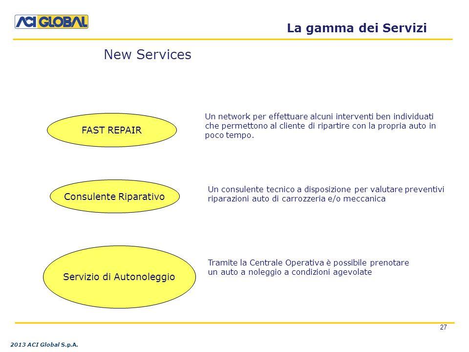 27 La gamma dei Servizi 2013 ACI Global S.p.A.