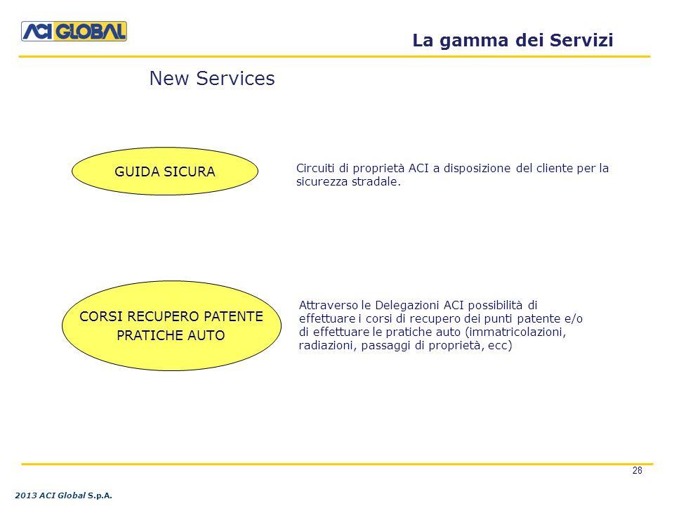 28 La gamma dei Servizi 2013 ACI Global S.p.A.