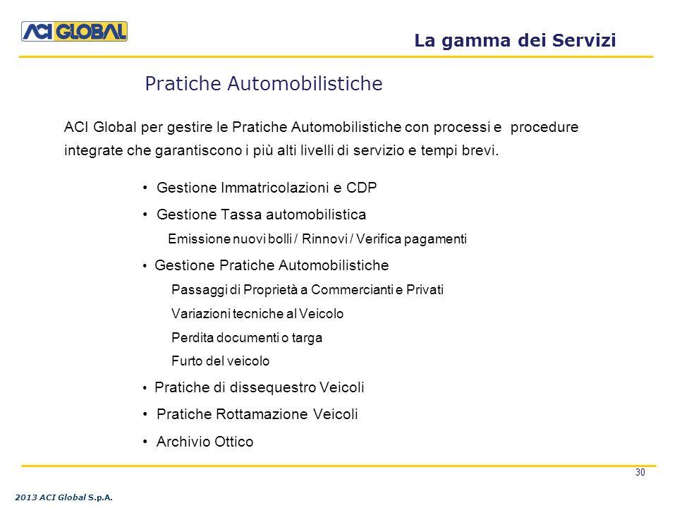30 La gamma dei Servizi 2013 ACI Global S.p.A.