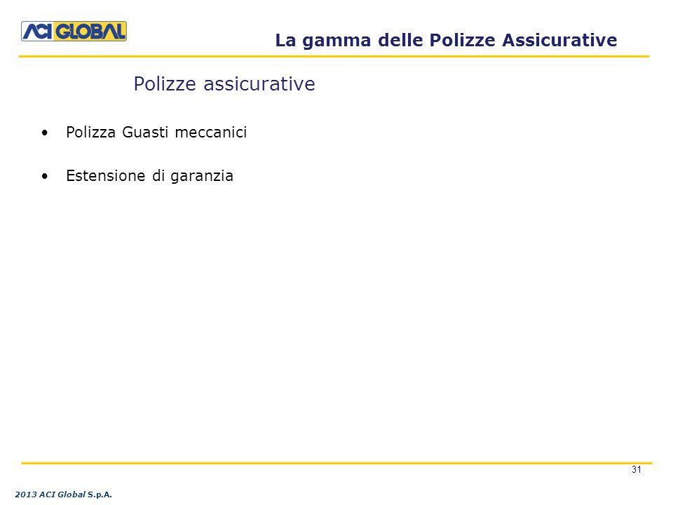 31 La gamma delle Polizze Assicurative 2013 ACI Global S.p.A.