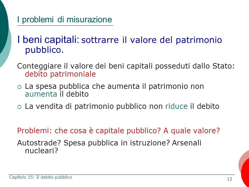 12 Capitolo 15: Il debito pubblico I problemi di misurazione I beni capitali: sottrarre il valore del patrimonio pubblico. Conteggiare il valore dei b