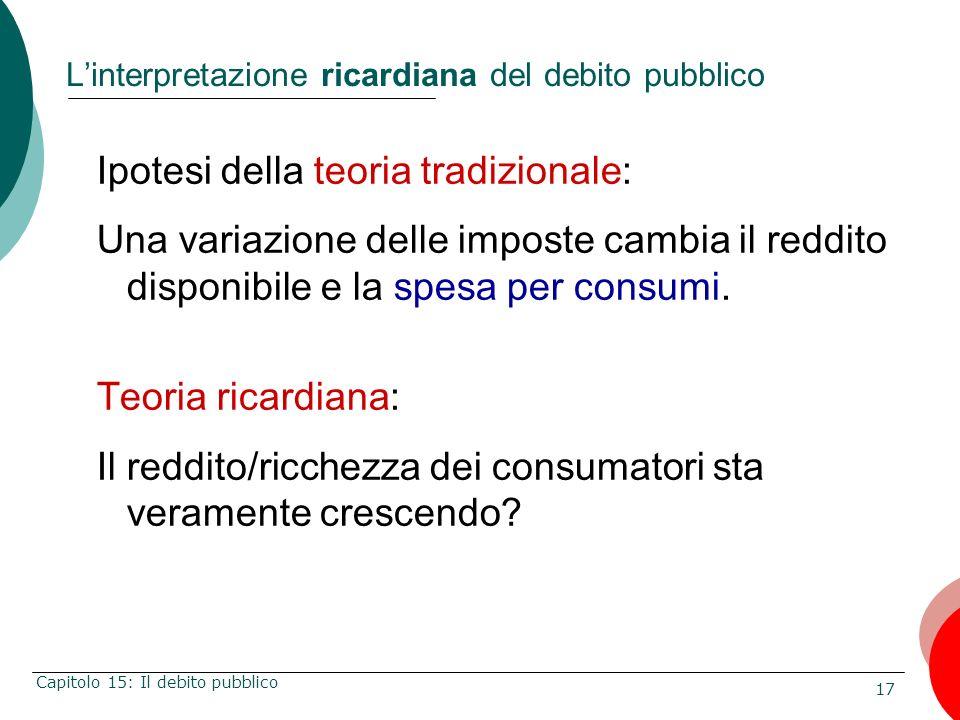 17 Capitolo 15: Il debito pubblico Linterpretazione ricardiana del debito pubblico Ipotesi della teoria tradizionale: Una variazione delle imposte cam