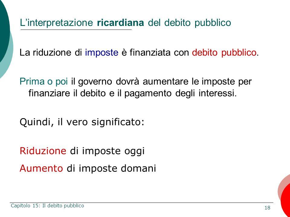 18 Capitolo 15: Il debito pubblico Linterpretazione ricardiana del debito pubblico La riduzione di imposte è finanziata con debito pubblico. Prima o p