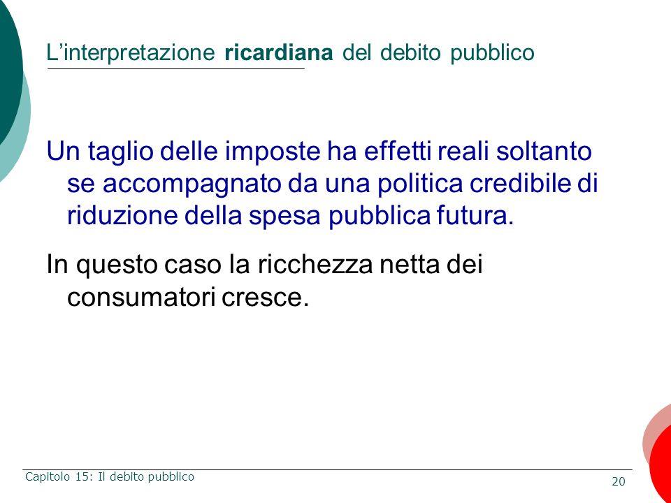 20 Capitolo 15: Il debito pubblico Linterpretazione ricardiana del debito pubblico Un taglio delle imposte ha effetti reali soltanto se accompagnato d