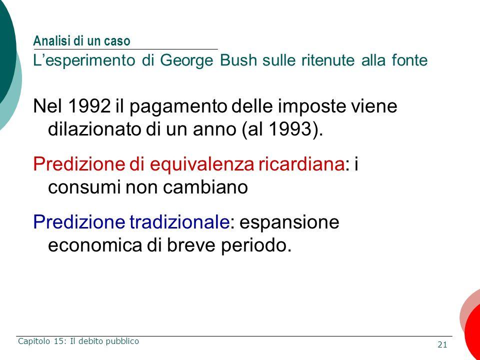 21 Capitolo 15: Il debito pubblico Analisi di un caso Lesperimento di George Bush sulle ritenute alla fonte Nel 1992 il pagamento delle imposte viene