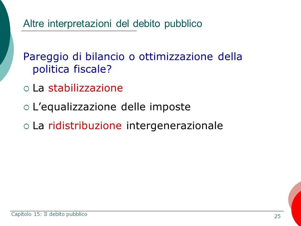 25 Capitolo 15: Il debito pubblico Altre interpretazioni del debito pubblico Pareggio di bilancio o ottimizzazione della politica fiscale? La stabiliz
