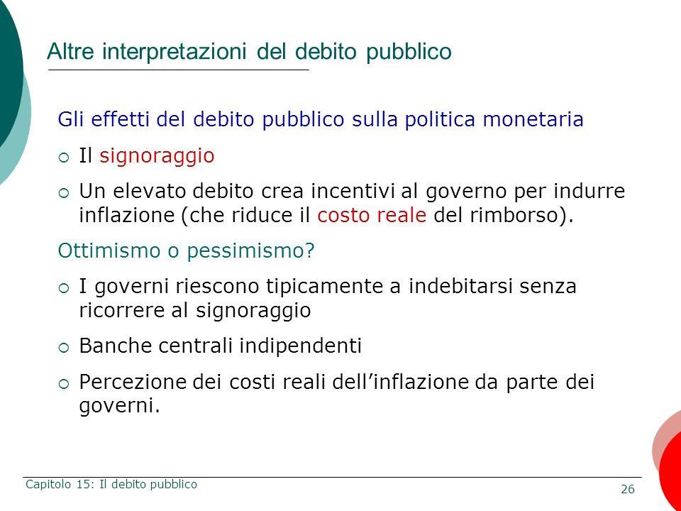 26 Capitolo 15: Il debito pubblico Altre interpretazioni del debito pubblico Gli effetti del debito pubblico sulla politica monetaria Il signoraggio U