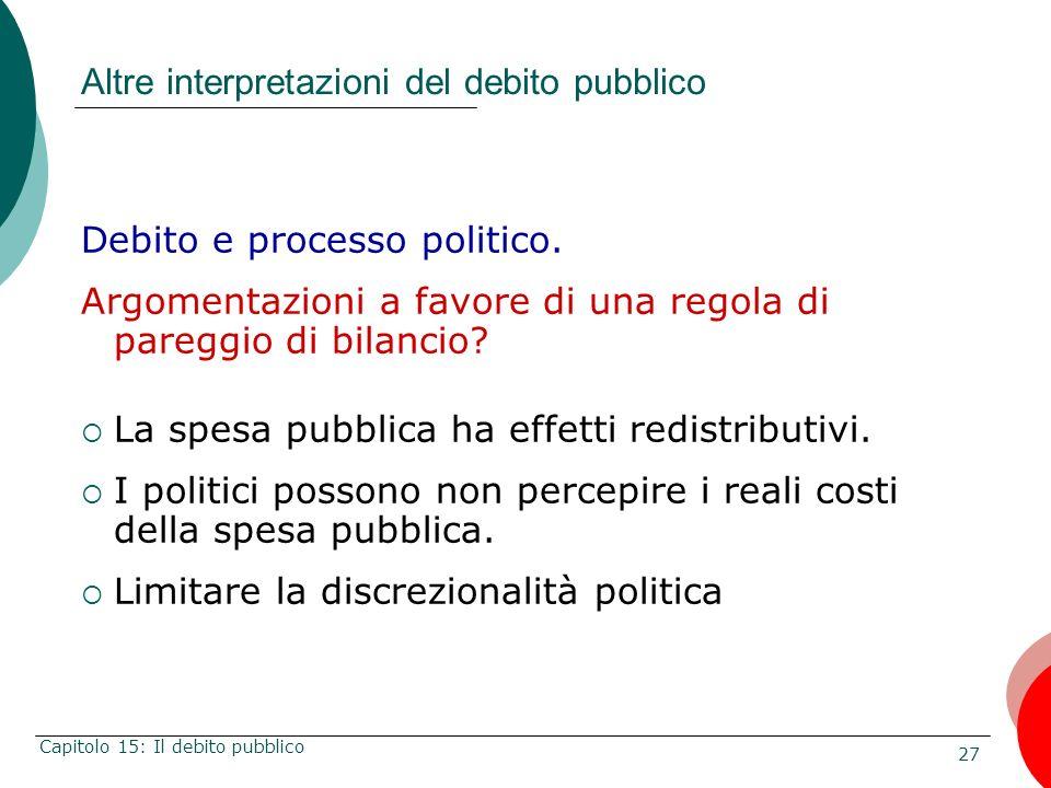 27 Capitolo 15: Il debito pubblico Altre interpretazioni del debito pubblico Debito e processo politico. Argomentazioni a favore di una regola di pare