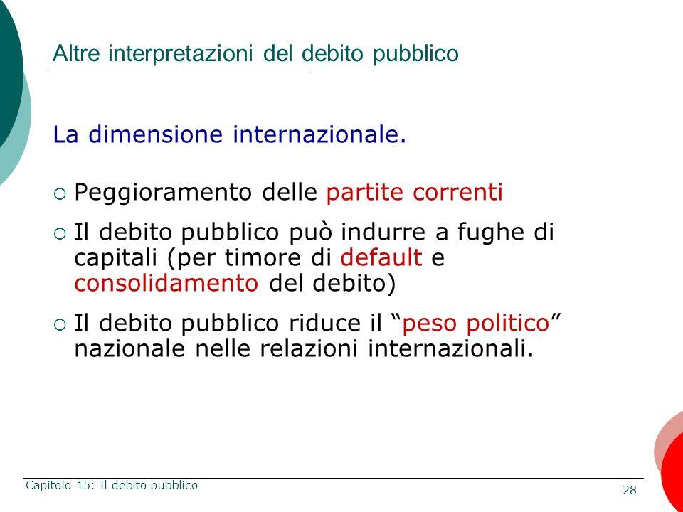 28 Capitolo 15: Il debito pubblico Altre interpretazioni del debito pubblico La dimensione internazionale. Peggioramento delle partite correnti Il deb