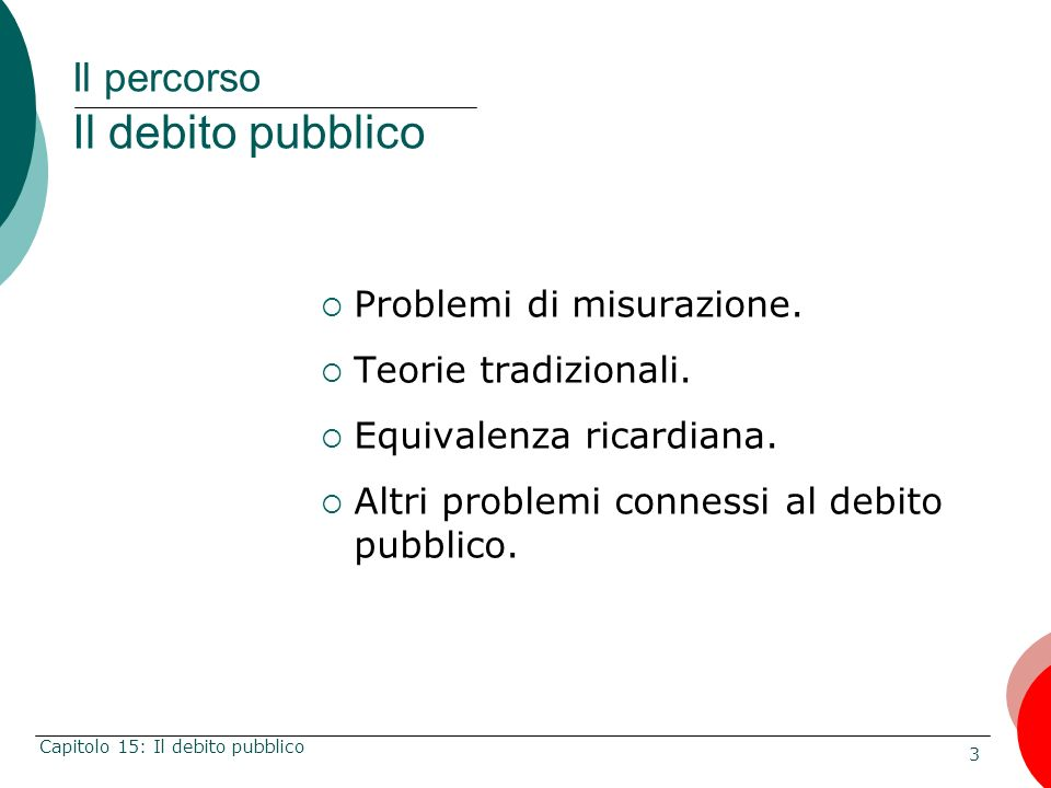 3 Capitolo 15: Il debito pubblico Il percorso Il debito pubblico Problemi di misurazione. Teorie tradizionali. Equivalenza ricardiana. Altri problemi