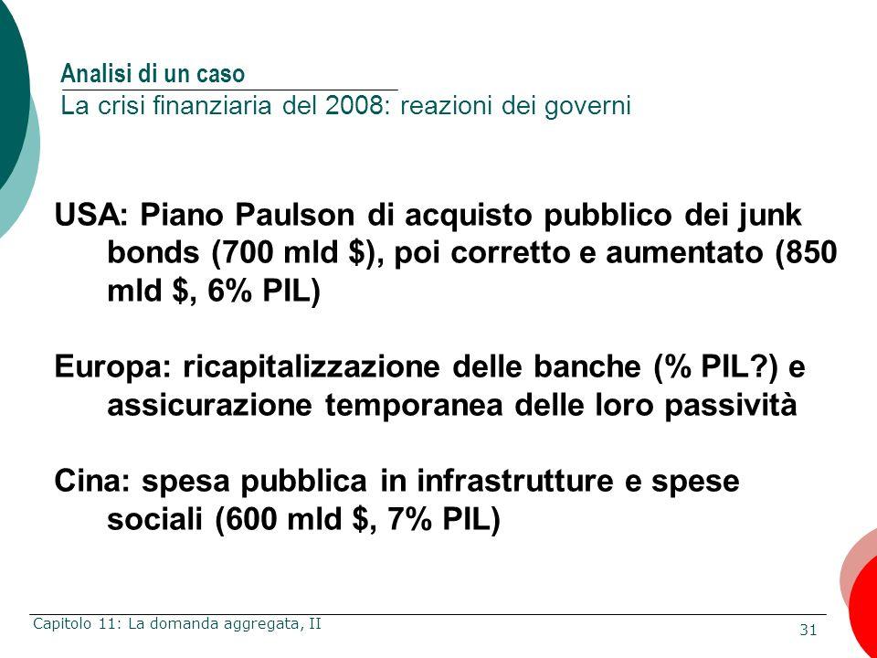 31 Capitolo 11: La domanda aggregata, II USA: Piano Paulson di acquisto pubblico dei junk bonds (700 mld $), poi corretto e aumentato (850 mld $, 6% P