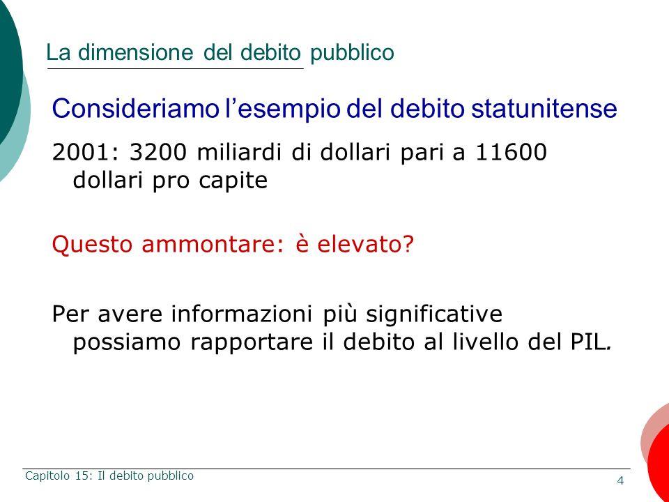 4 Capitolo 15: Il debito pubblico La dimensione del debito pubblico Consideriamo lesempio del debito statunitense 2001: 3200 miliardi di dollari pari