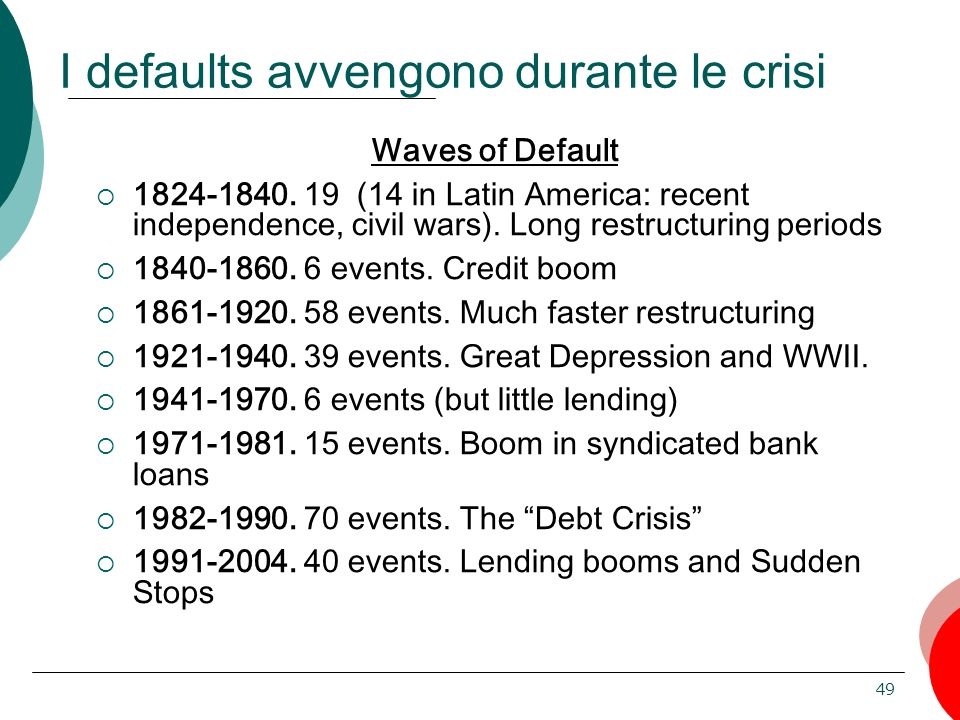 49 Waves of Default 1824-1840. 19 (14 in Latin America: recent independence, civil wars). Long restructuring periods 1840-1860. 6 events. Credit boom