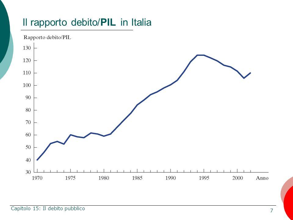 7 Capitolo 15: Il debito pubblico Il rapporto debito/PIL in Italia