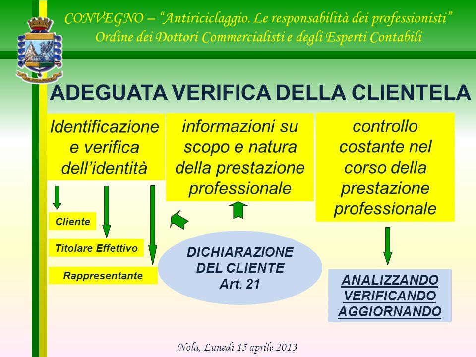 ADEGUATA VERIFICA DELLA CLIENTELA Identificazione e verifica dellidentità informazioni su scopo e natura della prestazione professionale controllo cos