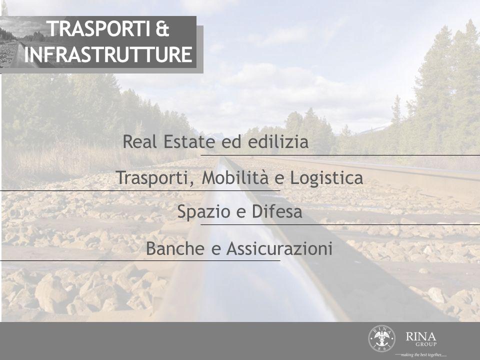 Trasporti, Mobilità e Logistica Banche e Assicurazioni Spazio e Difesa Real Estate ed edilizia TRASPORTI & INFRASTRUTTURE