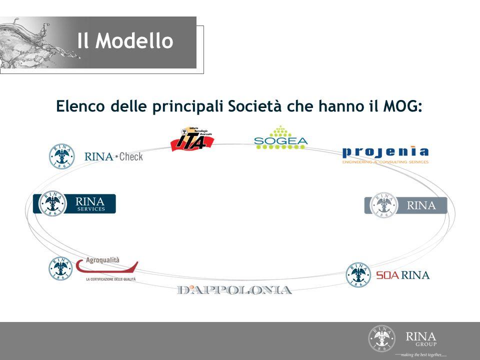 Il Modello Elenco delle principali Società che hanno il MOG: RINA SPA RINA Services S.p.A. DAppolonia S.p.A. Agroqualità S.p.A. RINA Check S.r.l. ITA