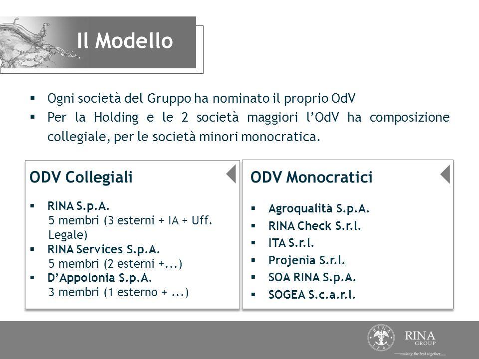Il Modello ODV Monocratici Agroqualità S.p.A. RINA Check S.r.l. ITA S.r.l. Projenia S.r.l. SOA RINA S.p.A. SOGEA S.c.a.r.l. ODV Collegiali RINA S.p.A.