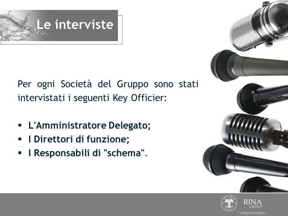 Per ogni Società del Gruppo sono stati intervistati i seguenti Key Officier: L'Amministratore Delegato; I Direttori di funzione; I Responsabili di