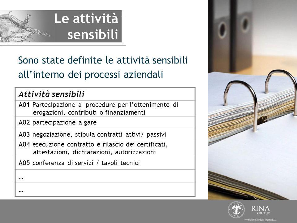 Attività sensibili A01 Partecipazione a procedure per lottenimento di erogazioni, contributi o finanziamenti A02 partecipazione a gare A03 negoziazion