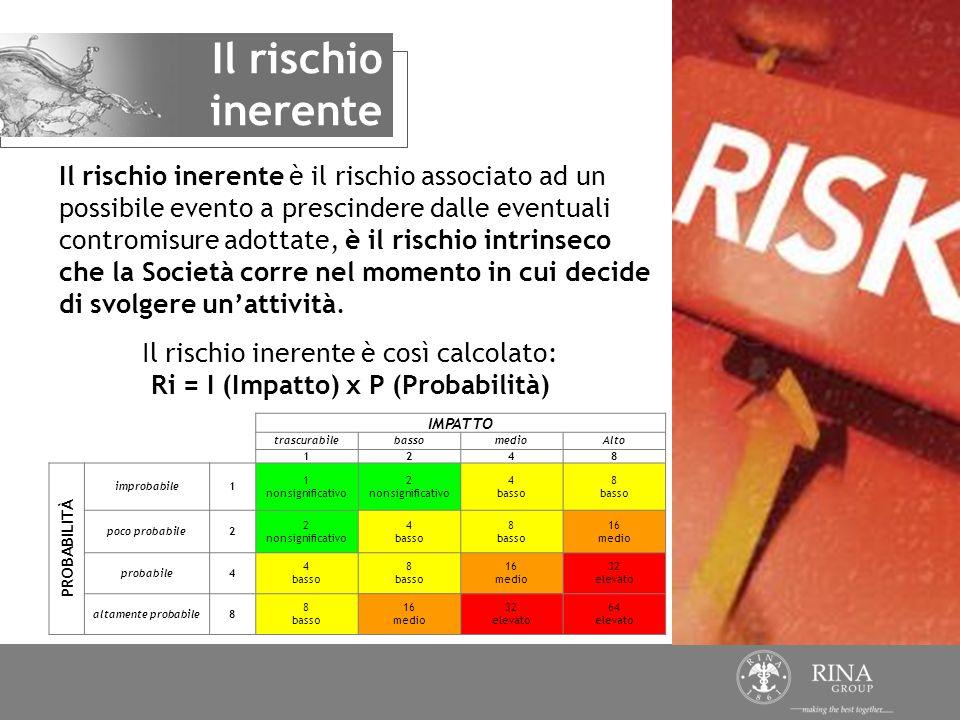 Il rischio inerente è il rischio associato ad un possibile evento a prescindere dalle eventuali contromisure adottate, è il rischio intrinseco che la