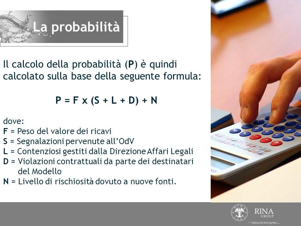 Il calcolo della probabilità (P) è quindi calcolato sulla base della seguente formula: P = F x (S + L + D) + N dove: F = Peso del valore dei ricavi S