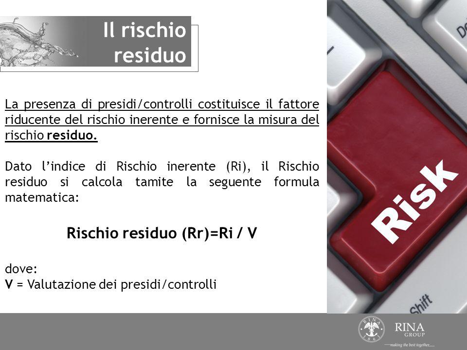 La presenza di presidi/controlli costituisce il fattore riducente del rischio inerente e fornisce la misura del rischio residuo. Dato lindice di Risch
