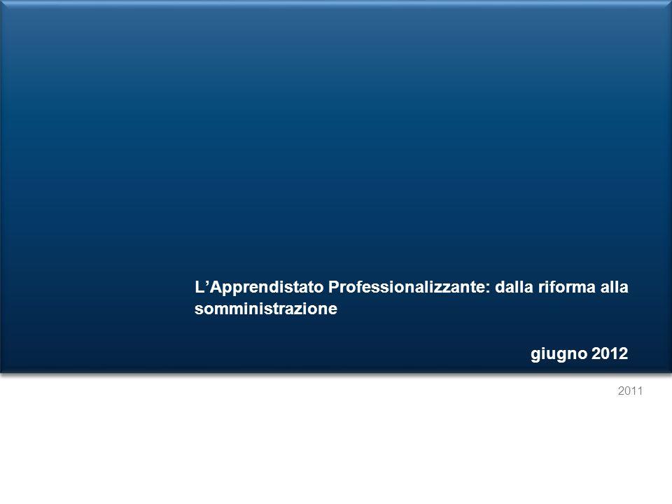 www.gigroup.eu 2011 LApprendistato Professionalizzante: dalla riforma alla somministrazione giugno 2012