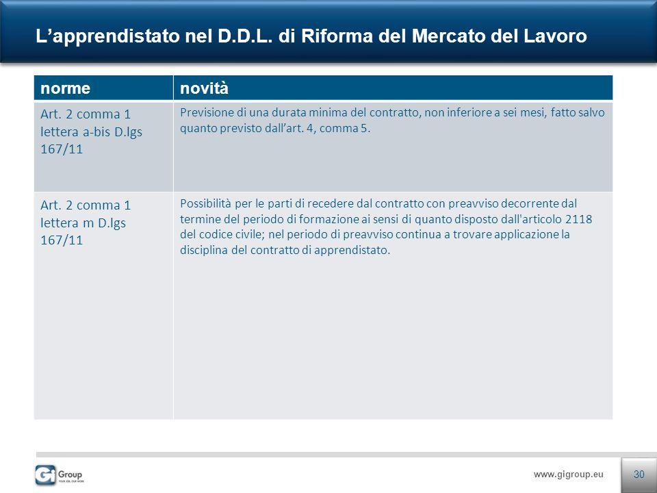 www.gigroup.eu Lapprendistato nel D.D.L. di Riforma del Mercato del Lavoro 30 normenovità Art. 2 comma 1 lettera a-bis D.lgs 167/11 Previsione di una