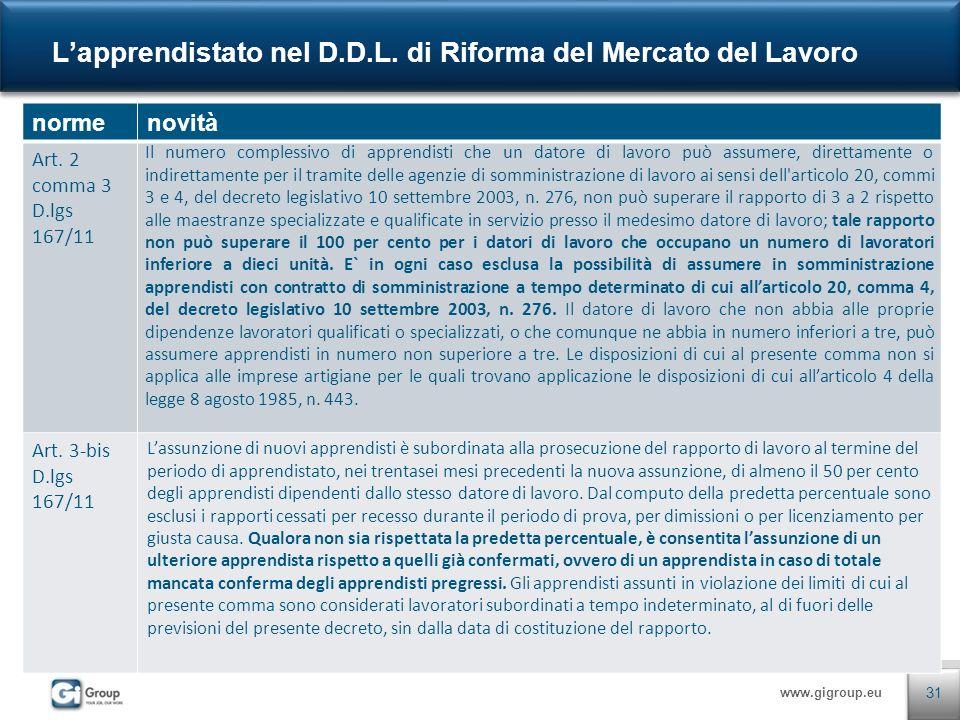 www.gigroup.eu Lapprendistato nel D.D.L. di Riforma del Mercato del Lavoro 31 normenovità Art. 2 comma 3 D.lgs 167/11 Il numero complessivo di apprend