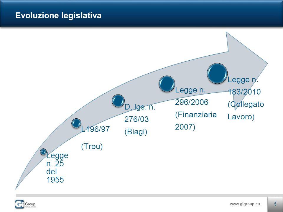 www.gigroup.eu Legge n. 25 del 1955 L196/97 (Treu) D. lgs. n. 276/03 (Biagi) Legge n. 296/2006 (Finanziaria 2007) Legge n. 183/2010 (Collegato Lavoro)