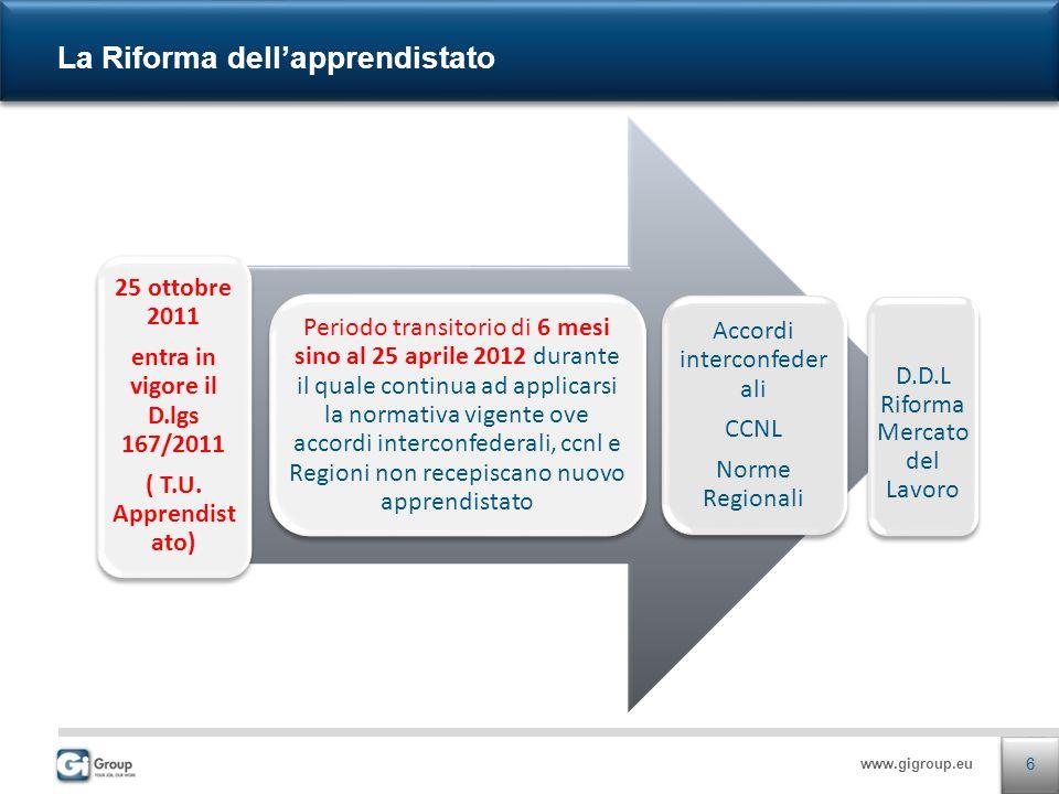 www.gigroup.eu 25 ottobre 2011 entra in vigore il D.lgs 167/2011 ( T.U. Apprendist ato) Periodo transitorio di 6 mesi sino al 25 aprile 2012 durante i