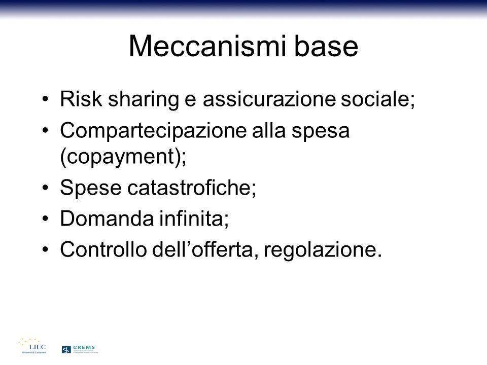 Meccanismi base Risk sharing e assicurazione sociale; Compartecipazione alla spesa (copayment); Spese catastrofiche; Domanda infinita; Controllo dello