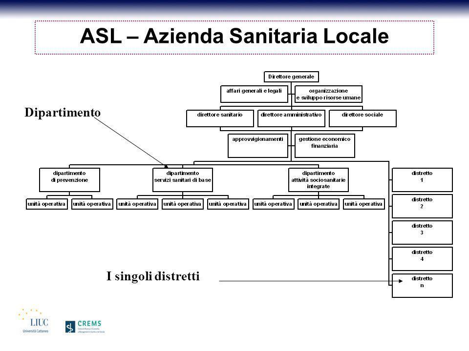 I singoli distretti Dipartimento ASL – Azienda Sanitaria Locale