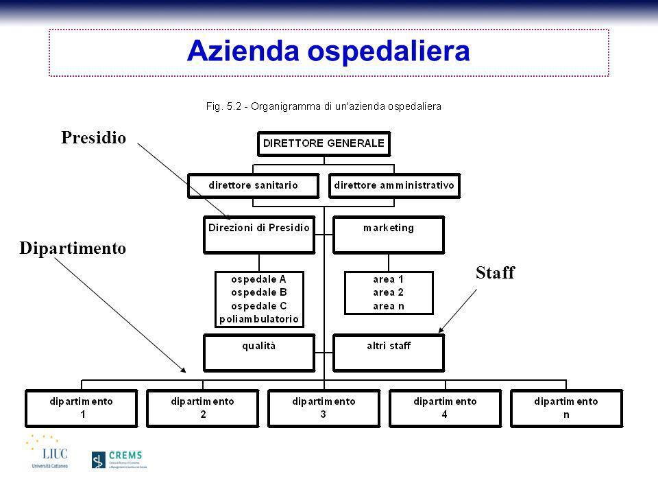 Dipartimento Presidio Staff Azienda ospedaliera